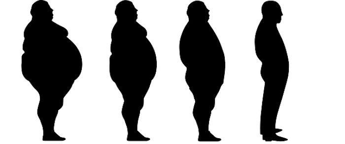 Mann mit Übergewicht zu Mann ohne Übergewicht Grafik